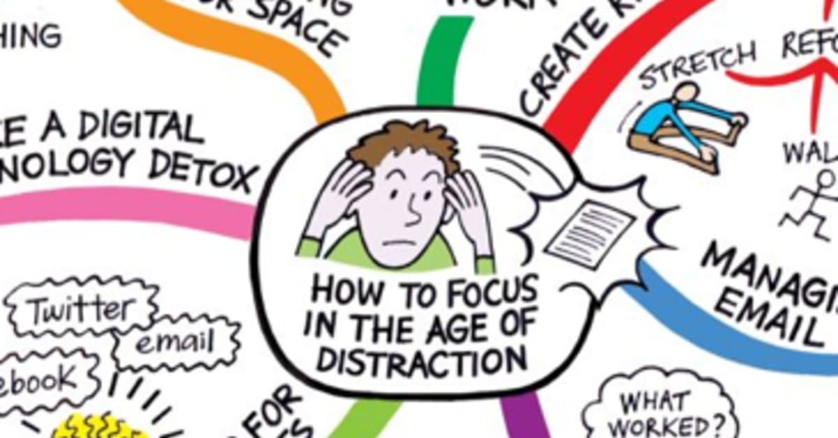 Focus: Living in the Age of Distraction - 2019 NurseJournal.org
